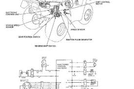honda foreman 450 es wiring diagram honda image 2004 honda rancher wiring 2004 wiring diagrams for car or on honda foreman 450 es