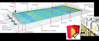 Brilliant Olympic Swimming Pool Diagram Plain For T In Design Inspiration
