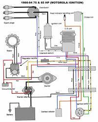 chrysler outboard wiring diagrams mastertech marine chrysler 75 85 hp motorola ignition 1980 84