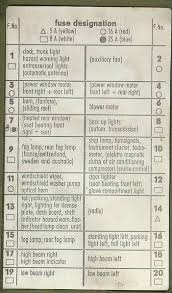 Mercedes Sprinter Fuse Box Chart Fuse Box Chart What Fuse Goes Where Page 2 Peachparts