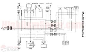 baja wiring harness wiringdesign info coolster 125cc atv wiring diagram collection