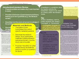 Criticism on Scientific Management  Literature review based article  Pinterest INTRODUCTION Introduce