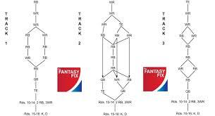 16 Team Snake Draft Order Chart Fntsy Sports Network