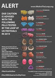 Ecstasy Pill Chart The 10 Strongest Ecstasy Pills Tested By Drugs Charity