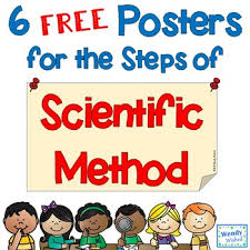 Scientific Method Chart Of Steps Scientific Method Posters For Science Investigation Lesson