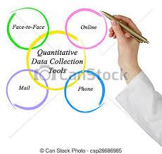 Quantitative Data Collection Tools