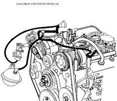 similiar astro van vacuum diagram keywords further 1999 astro van vacuum diagrams besides 1993 chevy astro van