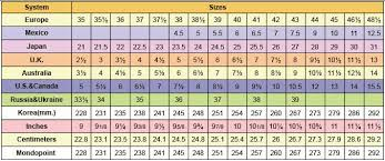 12 Rational Size Guide For Clothes