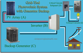 solar power no battery wiring diagram solar power inverter for does a kickstart motorcycle need a battery at No Battery Wiring Diagram