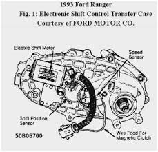 1999 ford f350 wiring diagram admirably 1999 ford f350 transfer case 1999 ford f350 wiring diagram marvelous gem electrical wiring diagram of 1999 ford f350 wiring diagram