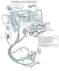volvo vacuum diagrams 1990 Volvo 240 Wiring Manual at 1987 Volvo 240 Cruise Control Wiring Diagram