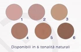 tabella colori covermark botuline make up