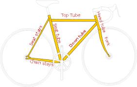 Fixed Bike Size Chart Track Bike Frame Size Guide From Velodrome Shop