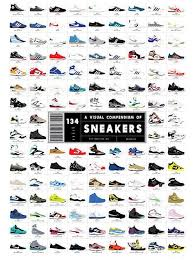 Historical Sneaker Charts Sneaker Posters Adidas Design