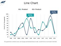 Line Chart Ppt Line Chart Ppt Powerpoint Presentation Gallery Format Ideas