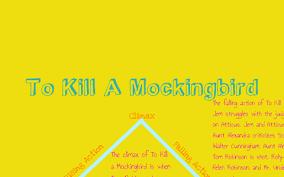To Kill A Mockingbird Plot Diagram By Chelsea Ayres On Prezi