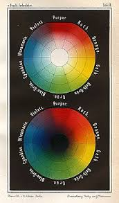 Art Spectrum Colour Chart Color Wheel Wikipedia