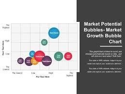 Bubble Chart Risk Management Market Potential Bubbles Market Growth Bubble Chart Ppt