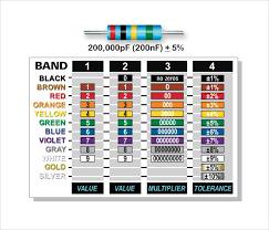 5 Band Resistor Color Code Chart Pdf Free 9 Sample Resistor Color Code Chart Templates In Pdf