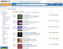 Charts Rock Routenote Artist Lee Crossley Hits Number 2 In Amazon Rock