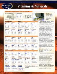 Vitamin And Mineral Chart 1 Mineral Chart Health