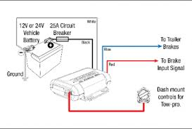caliber trailer wiring diagram caliber auto wiring diagram database dodge nitro trailer wiring diagram wiring diagram schematics on caliber trailer wiring diagram