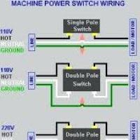 delta table saw on off switch wiring diagram wiring diagram libraries delta table saw wiring diagram wiring u0026 schematics diagramdelta table saw wiring diagram com switch