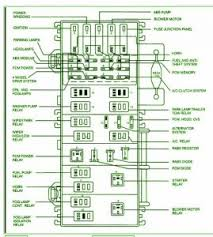 ford ranger fuse diagram image wiring diagram ford fuse box diagram fuse box ford 1999 ranger xlt 2 5 lit diagram on 99