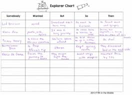 Early Explorers Chart Early Exploration Continued Social Studies Teaching