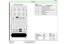2001 ford e250 fuse box diagram wiring diagram libraries 06 ford e350 fuse box diagram electrical circuit electrical wiring2001 ford e250 fuse box diagram beautiful