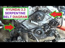 serpentine belt replacement and diargam on hyundai engine serpentine belt replacement and diargam on hyundai 3 3 engine hyundai sonata santa fe azera sorento