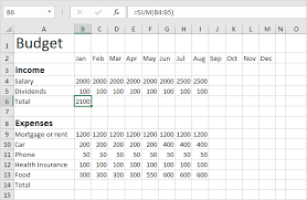Budget Layout Excel Budget Template In Excel Easy Excel Tutorial