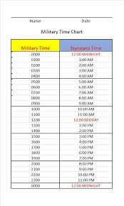 Military Time Conversion Chart Pdf Miltary Time Chart Miltiary Time Military Time To Regular