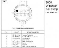 ford windstar fuel pump wiring diagram automotive 2898 59b0232730c344d4c06b4b653f85290d ford windstar fuel pump wiring diagram 2898 59b0232730c344d4c06b4b653f85290d