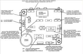 where is the fuse panel on a 1985 ford country squire wagon 1985 Mustang Gt Fuse Box Diagram full size image 1985 mustang gt fuse box diagram