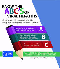cdc hepatitis b vaccine information sheet know the abcs of viral hepatitis infographics phpr