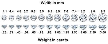 David Mann Jewelers About Diamonds