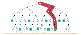 Reinforcement Learning Monte Carlo Learning Using Openai Gym