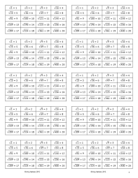 Free Square Roots Of Perfect Squares Reference Card From