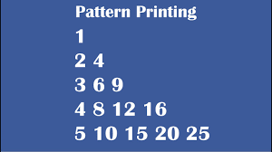 Pattern 3 12 4 20 Extraordinary C Practical And Assignment ProgramsPattern Printing 48 YouTube