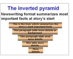 News Story Outline Template Journalism Education Journalism Story Structure