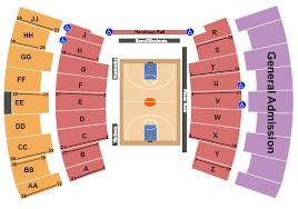Buy Kentucky Wildcats Tickets Front Row Seats