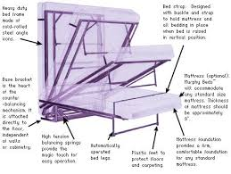king size murphy bed plans. Jewellers Bench Dimensions King Size Murphy Bed Mechanism Plans