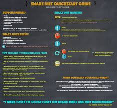 Snake Diet Quickstart Guide Juice Diet Snake Juice Diet