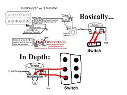 wiring diagram for kill switch the wiring diagram guitar kill switch wiring diagram nilza wiring diagram