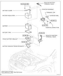 2006 rav4 will not start battery checks ok starter does not the starter sits between the engine and transmission on the driver side once you remove the battery and tray you can access the starter note the picture