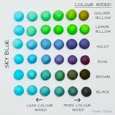 Patina Color Chart Patina Color Mixing Chart Mixing Colours