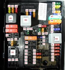 2010 vw golf fuse box diagram 2010 image wiring fuse box volkswagen golf 6 on 2010 vw golf fuse box diagram