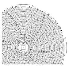 Circular Chart Paper Circular Paper Chart 31 Day Pk60