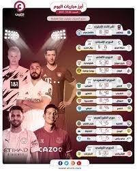 مواعيد مباريات اليوم السبت 20 مارس 2021 والقنوات الناقلة